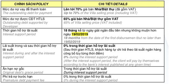 chinh-sach-ban-hang-vinhomes-riverside-the-harmony-2-khong-ho
