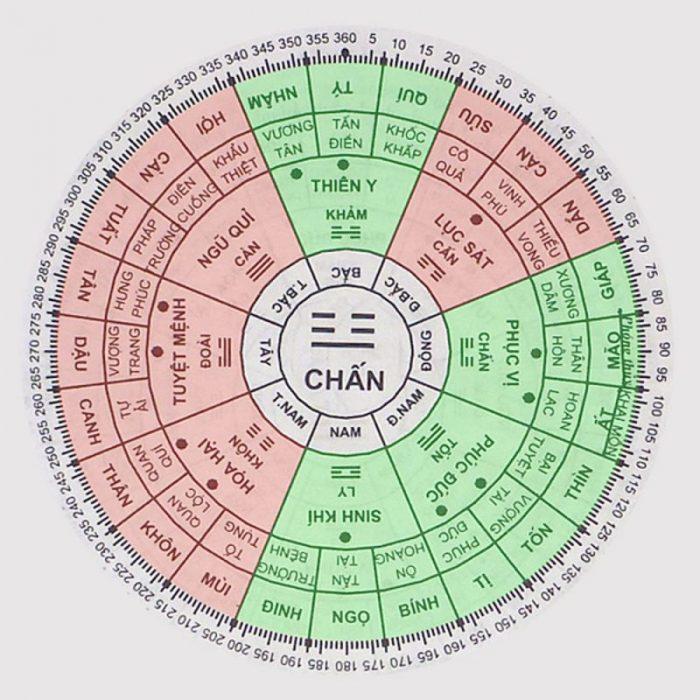 chon-nha-dep-cho-nam-mau-thin-1988-1