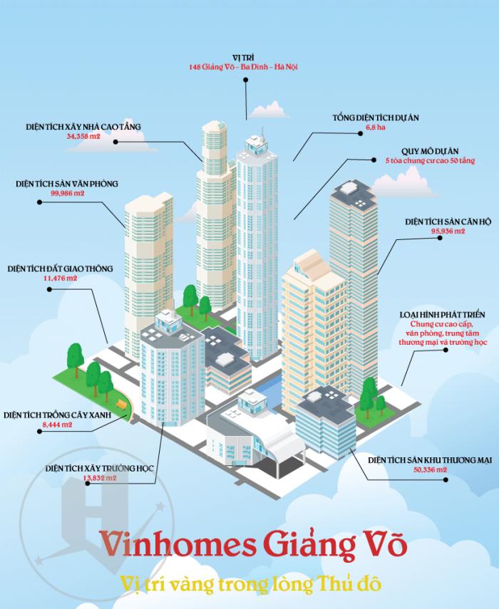 Thông tin dự án Vinhomes Gallery 148 Giảng Võ