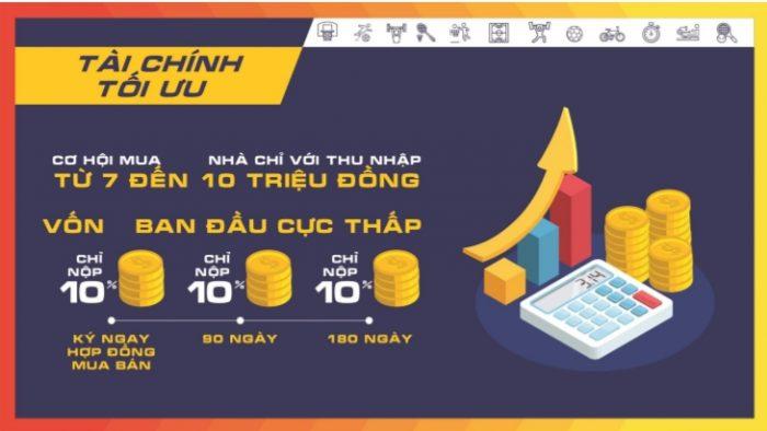 chinh-sach-ban-hang-vincity-sportia-giai-phap-tai-chinh-uu-viet